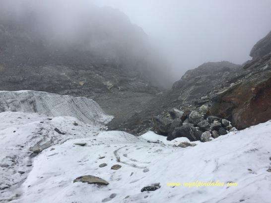 The glacier on top of Cho La